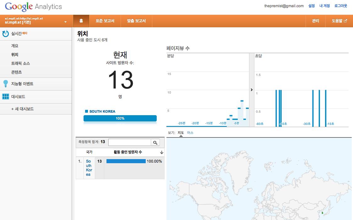 Google Analytics on my site